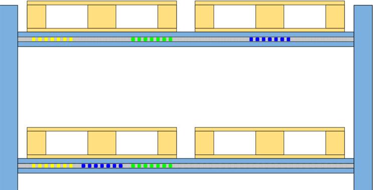 Speciální LED lišta pro světelnou indikaci odebíraných dílů.